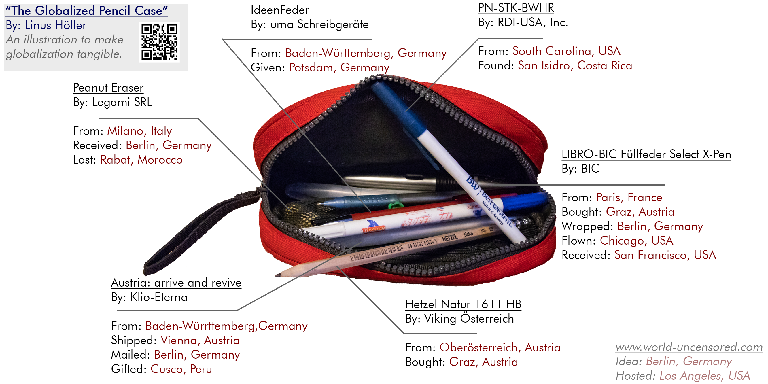 The Globalized Pencil Case (or: Globalization Benefits us all)